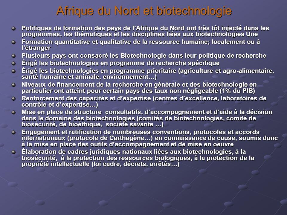 Afrique du Nord et biotechnologie