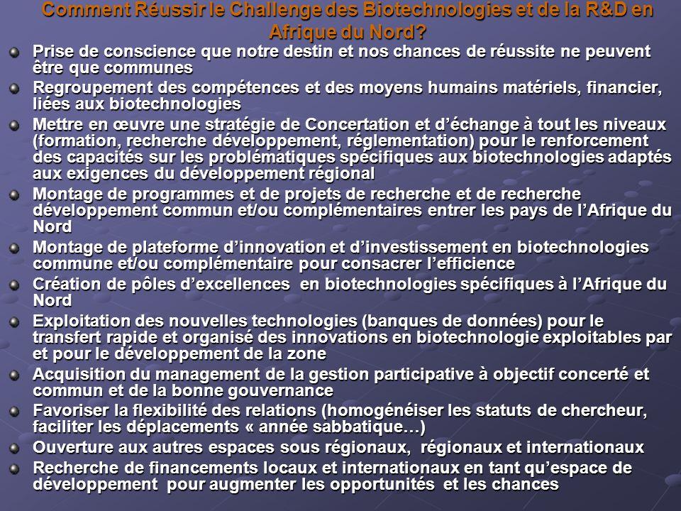 Comment Réussir le Challenge des Biotechnologies et de la R&D en Afrique du Nord