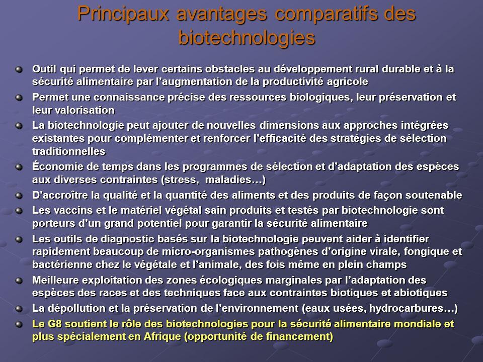 Principaux avantages comparatifs des biotechnologies