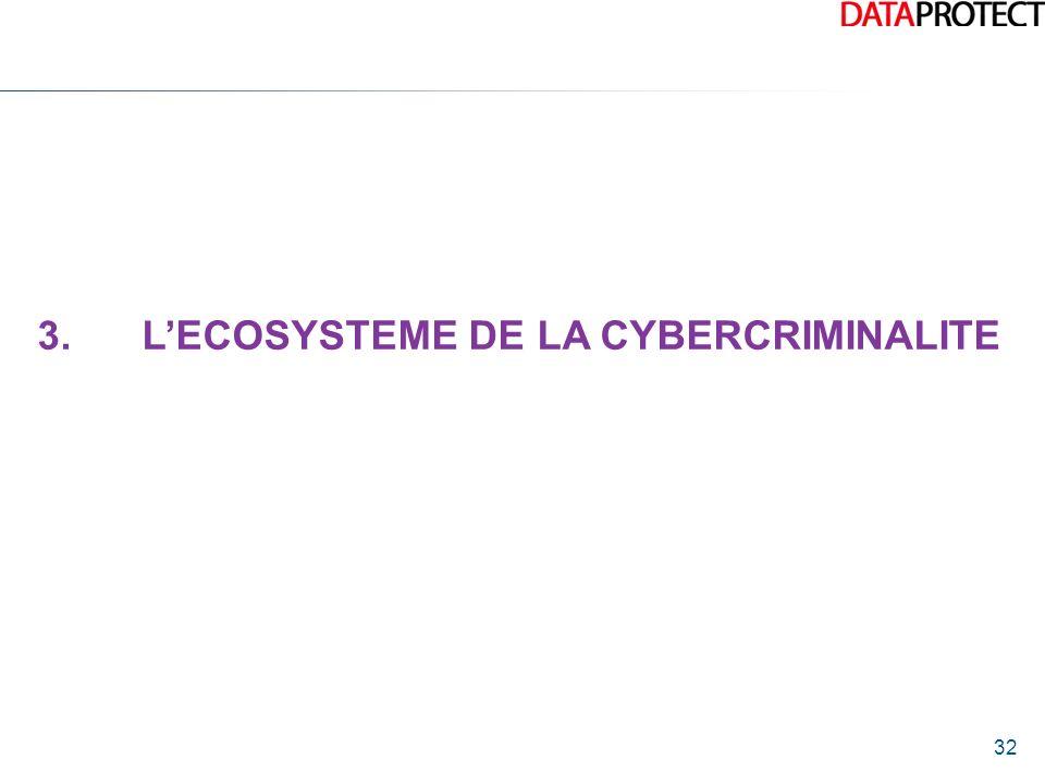 3. L'ECOSYSTEME DE LA CYBERCRIMINALITE