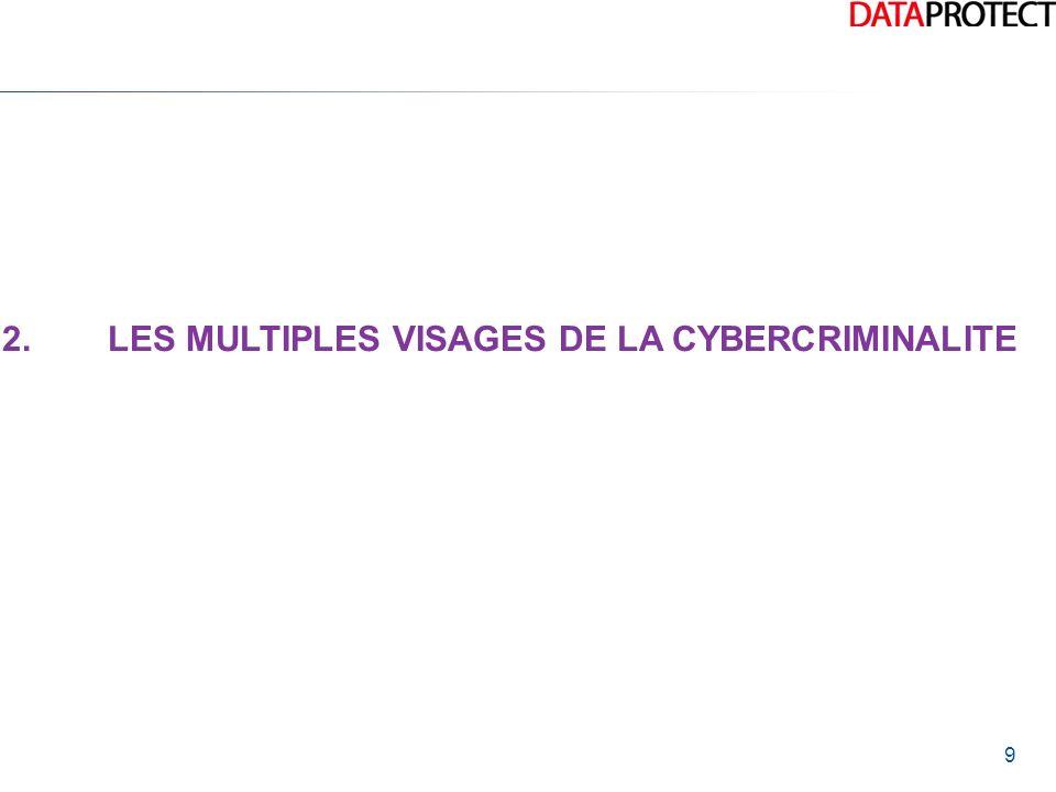 2. LES MULTIPLES VISAGES DE LA CYBERCRIMINALITE