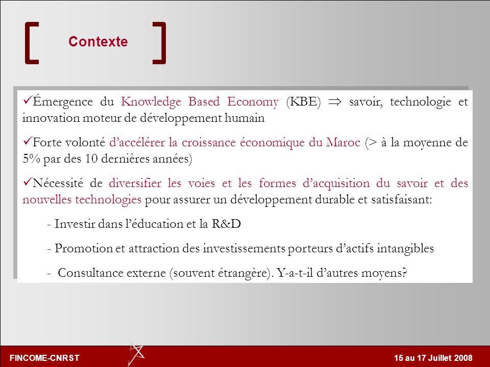 ContexteÉmergence du Knowledge Based Economy (KBE)  savoir, technologie et innovation moteur de développement humain.