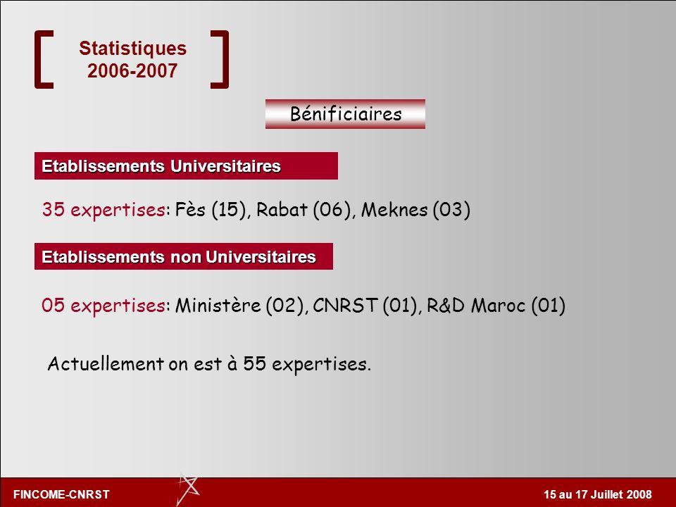 35 expertises: Fès (15), Rabat (06), Meknes (03)