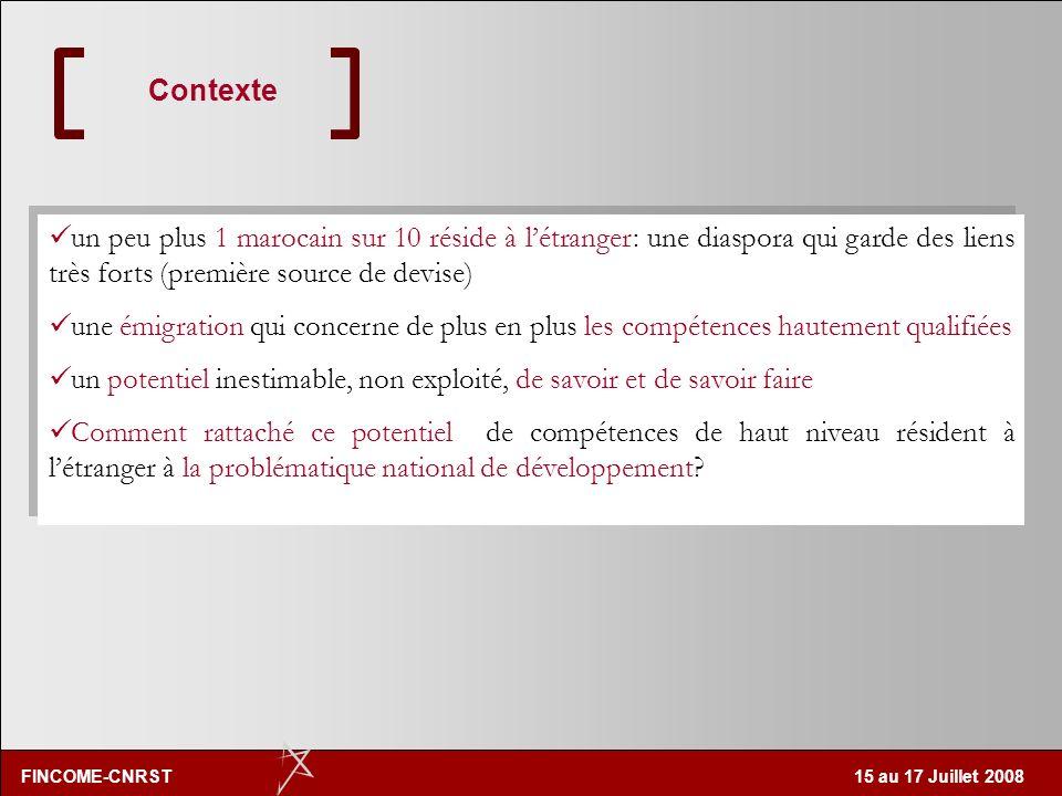 Contexteun peu plus 1 marocain sur 10 réside à l'étranger: une diaspora qui garde des liens très forts (première source de devise)