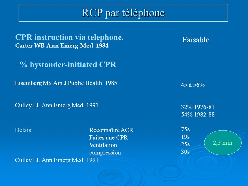 RCP par téléphone CPR instruction via telephone. Faisable