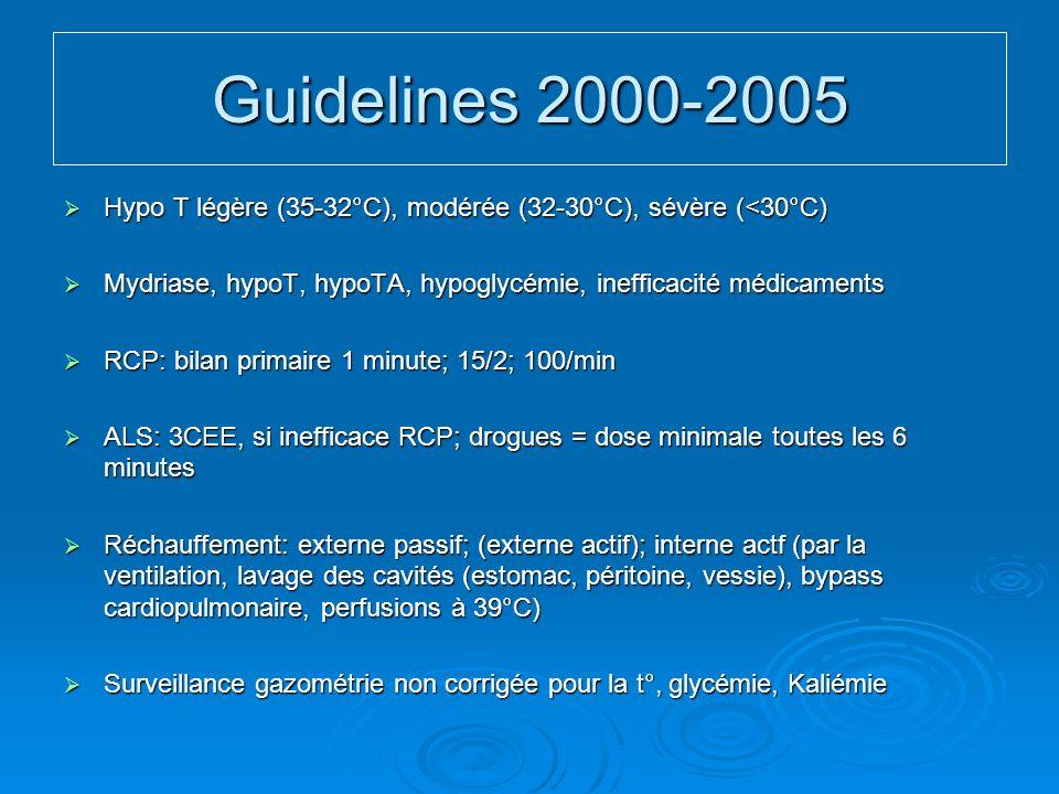 Guidelines 2000-2005 Hypo T légère (35-32°C), modérée (32-30°C), sévère (<30°C) Mydriase, hypoT, hypoTA, hypoglycémie, inefficacité médicaments.