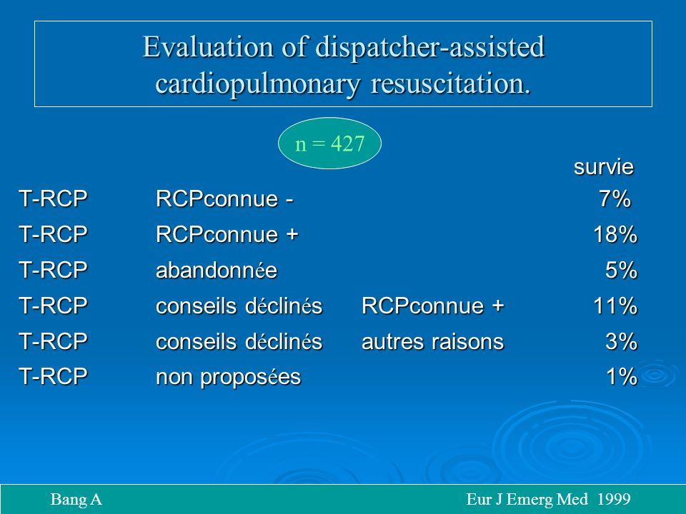 Evaluation of dispatcher-assisted cardiopulmonary resuscitation.