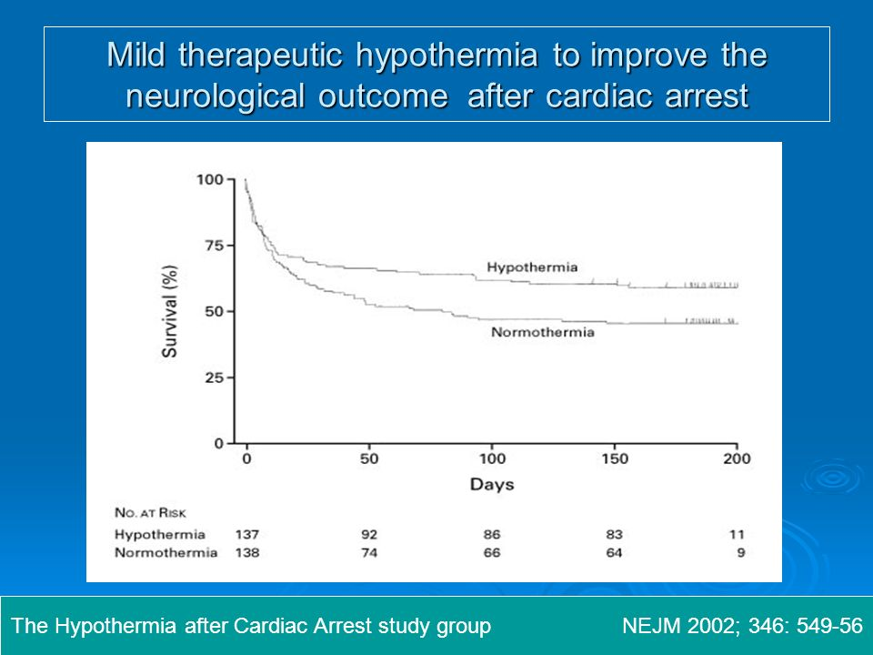 Mild therapeutic hypothermia to improve the neurological outcome after cardiac arrest