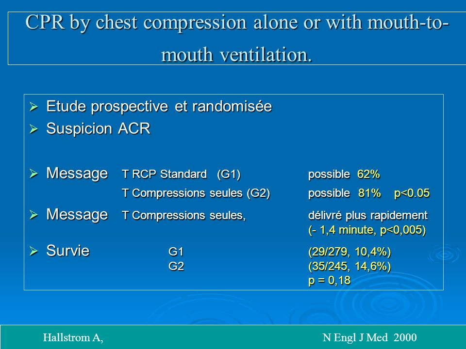 CPR by chest compression alone or with mouth-to-mouth ventilation.