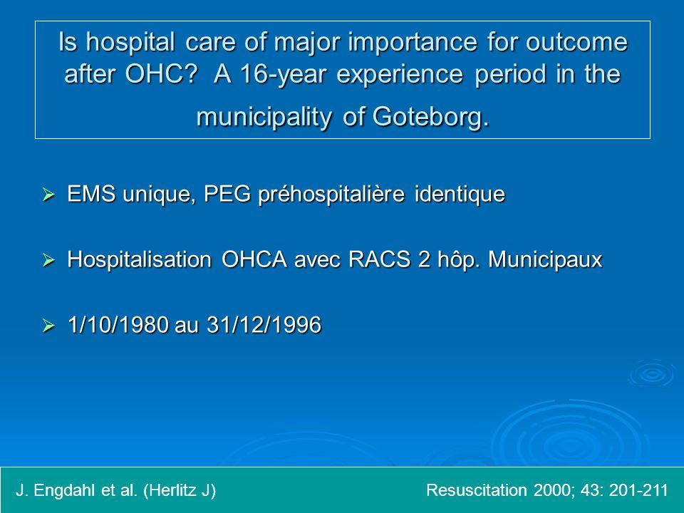 J. Engdahl et al. (Herlitz J) Resuscitation 2000; 43: 201-211