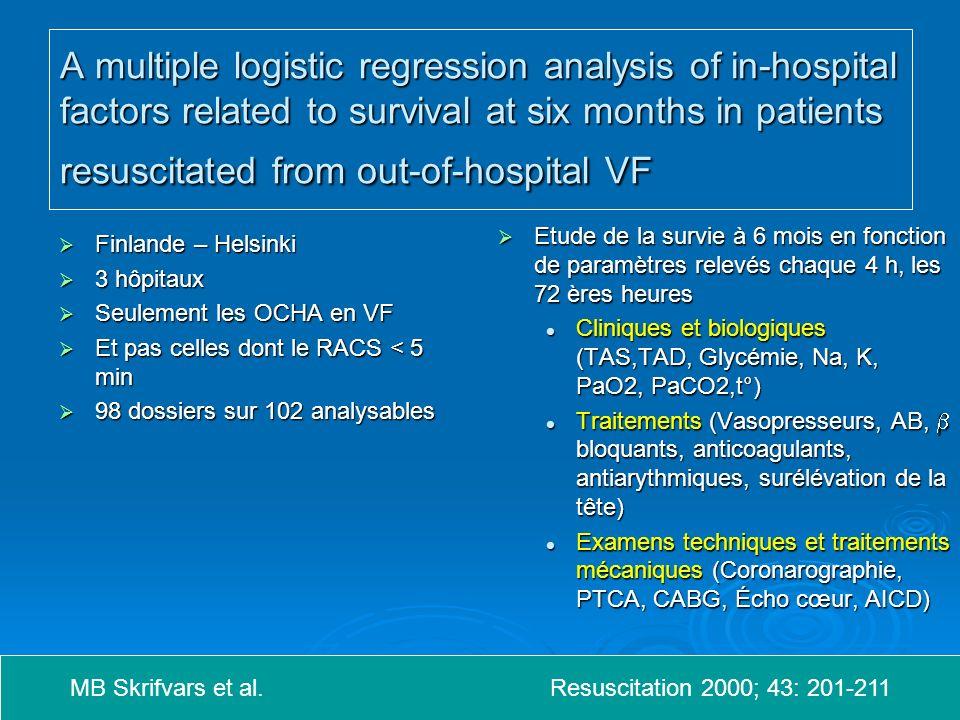 MB Skrifvars et al. Resuscitation 2000; 43: 201-211