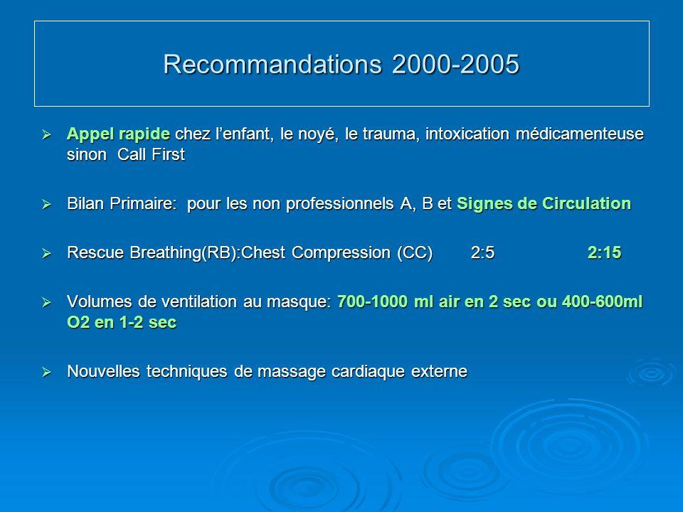 Recommandations 2000-2005 Appel rapide chez l'enfant, le noyé, le trauma, intoxication médicamenteuse sinon Call First.