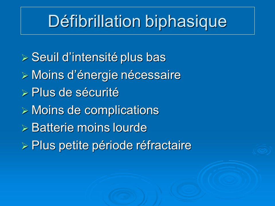 Défibrillation biphasique
