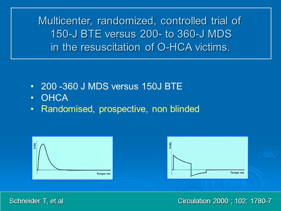 Multicenter, randomized, controlled trial of