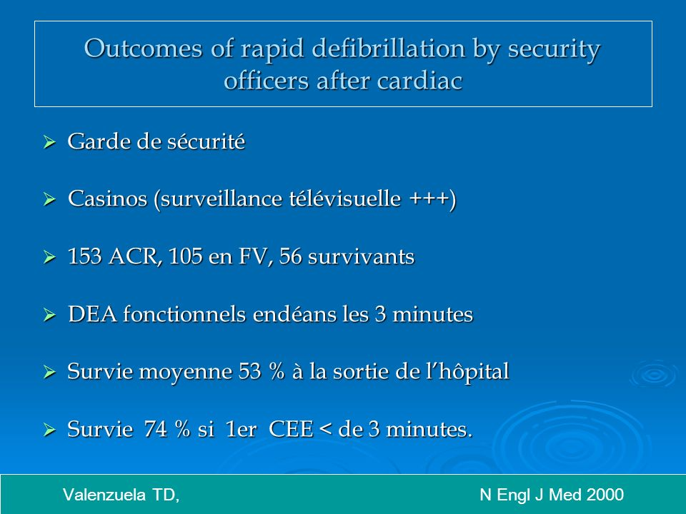 Outcomes of rapid defibrillation by security officers after cardiac