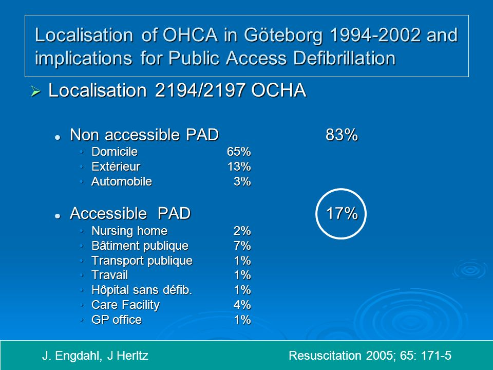 J. Engdahl, J Herltz Resuscitation 2005; 65: 171-5