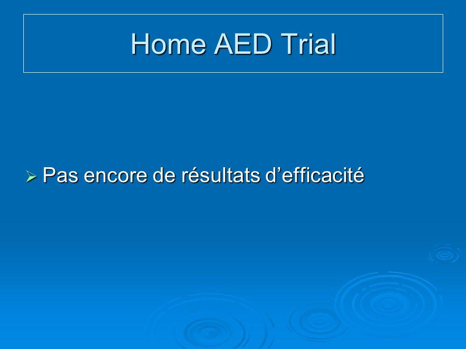 Home AED Trial Pas encore de résultats d'efficacité