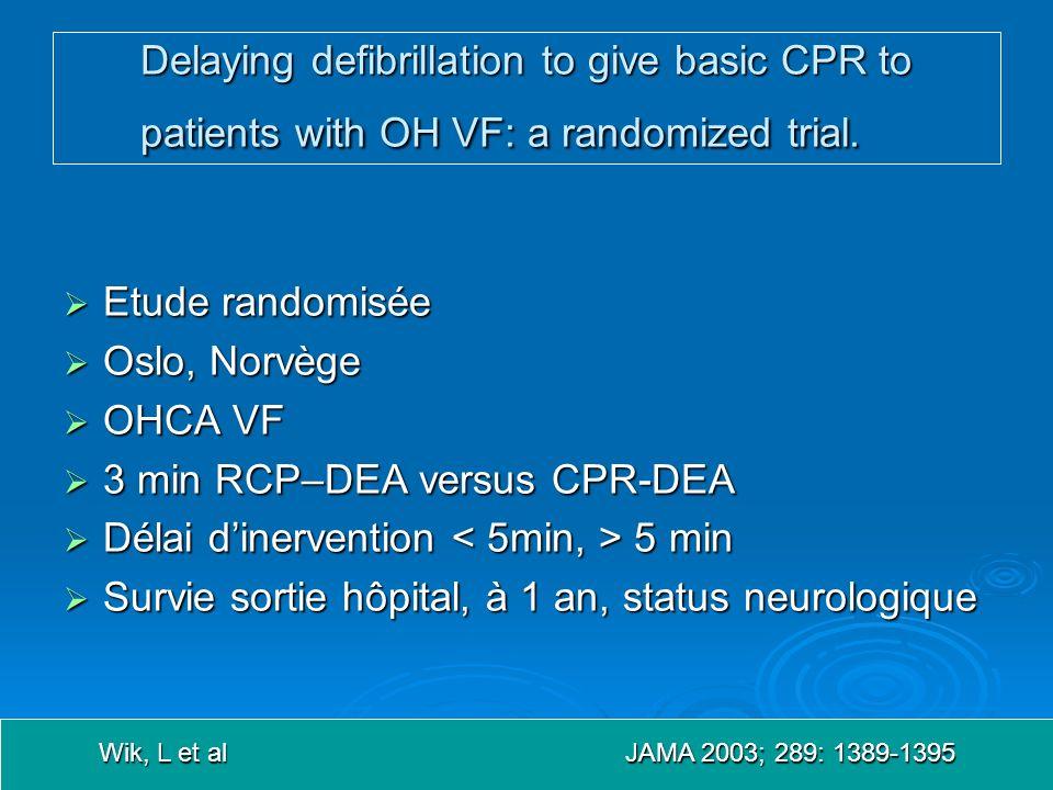 3 min RCP–DEA versus CPR-DEA Délai d'inervention < 5min, > 5 min