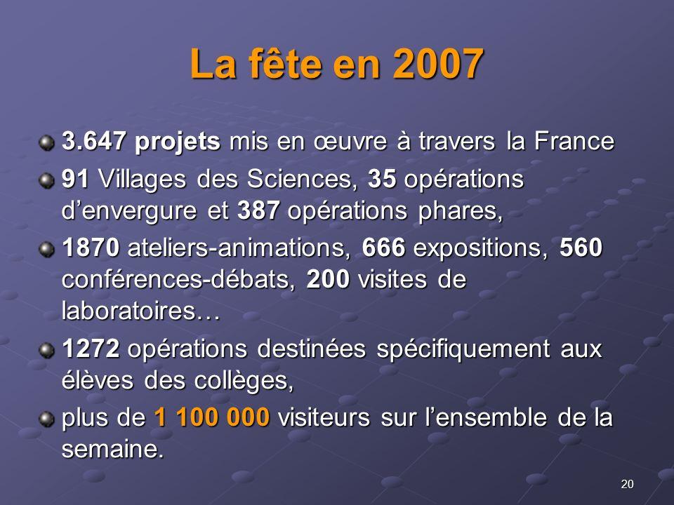 La fête en 2007 3.647 projets mis en œuvre à travers la France