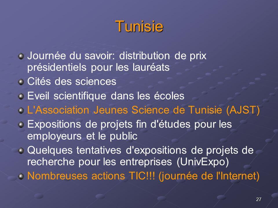 Tunisie Journée du savoir: distribution de prix présidentiels pour les lauréats. Cités des sciences.