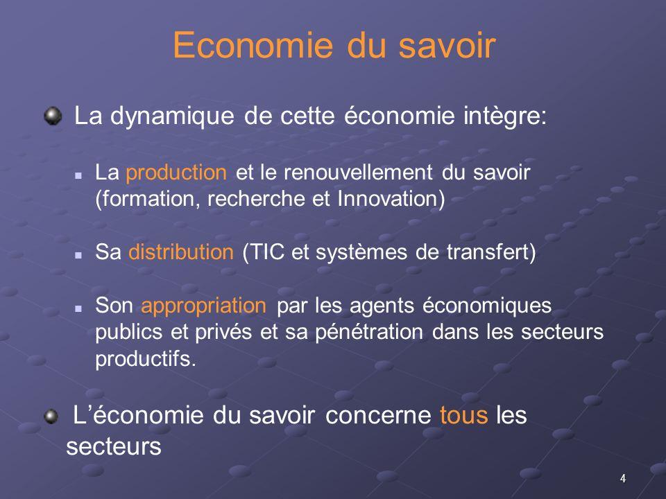 Economie du savoir La dynamique de cette économie intègre: