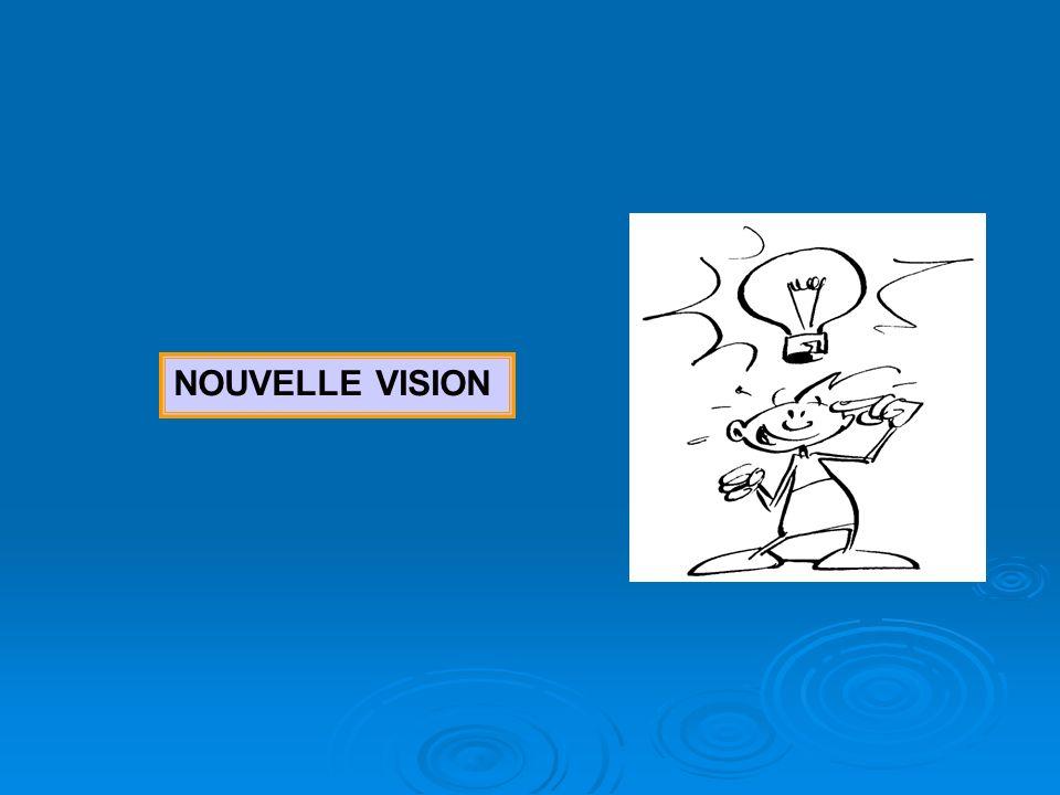 NOUVELLE VISION