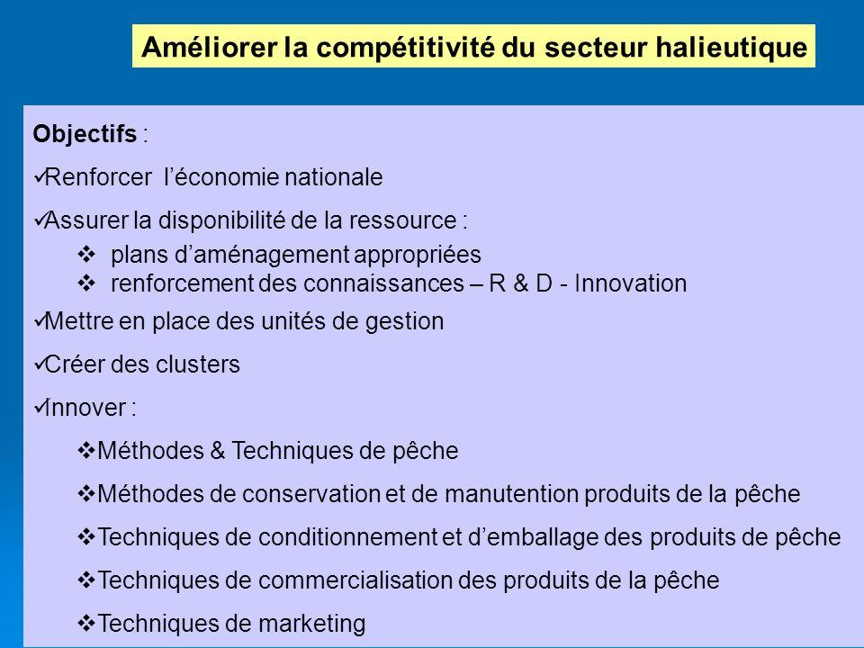 Améliorer la compétitivité du secteur halieutique