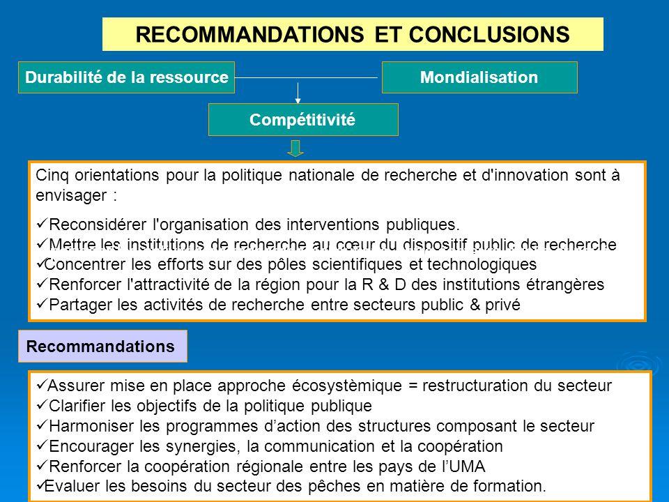 RECOMMANDATIONS ET CONCLUSIONS Durabilité de la ressource