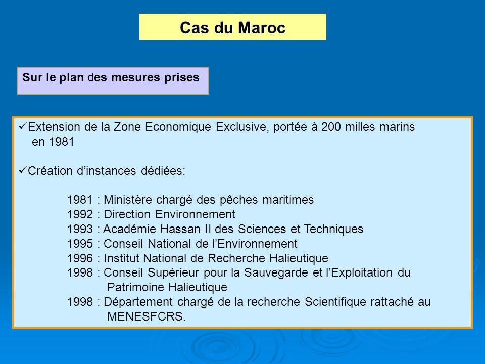 Cas du Maroc Sur le plan des mesures prises