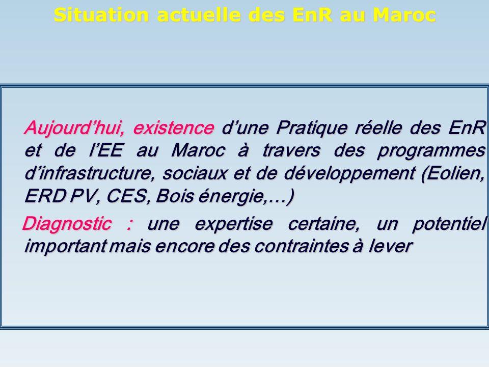 Situation actuelle des EnR au Maroc