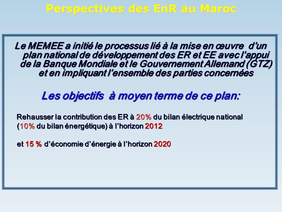 Perspectives des EnR au Maroc Les objectifs à moyen terme de ce plan: