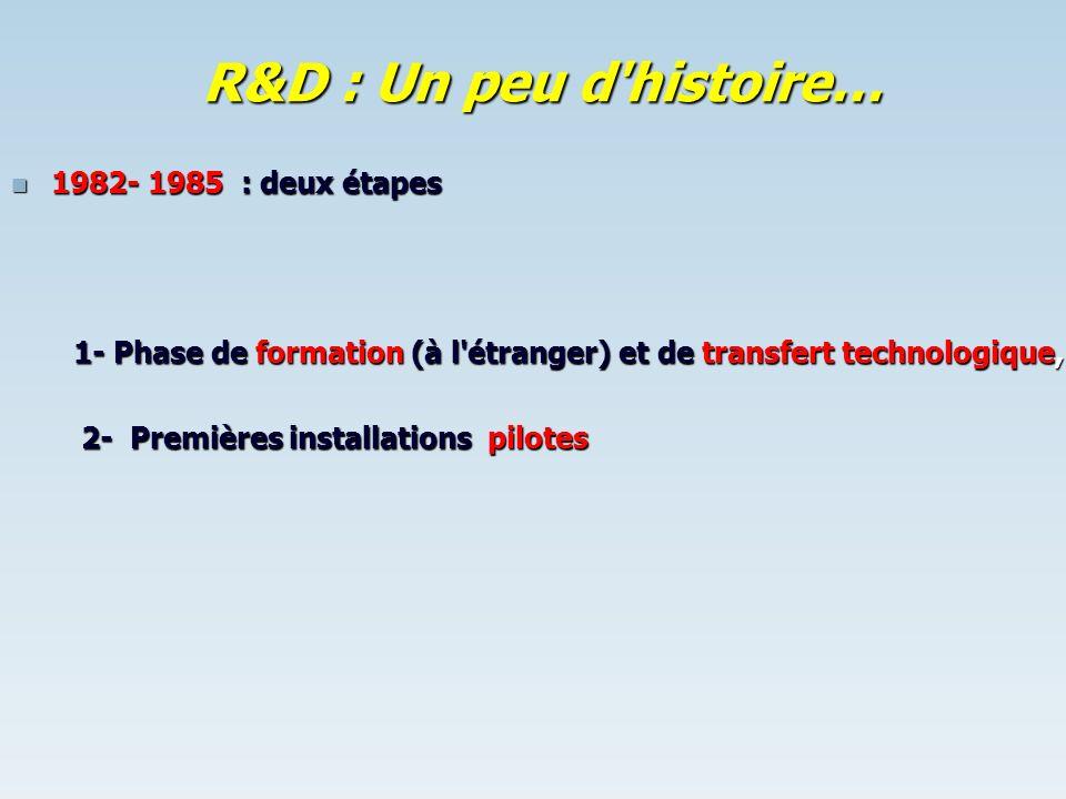 R&D : Un peu d histoire… 1982- 1985 : deux étapes