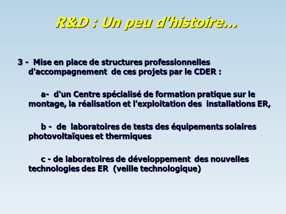 R&D : Un peu d histoire… 3 - Mise en place de structures professionnelles d accompagnement de ces projets par le CDER :