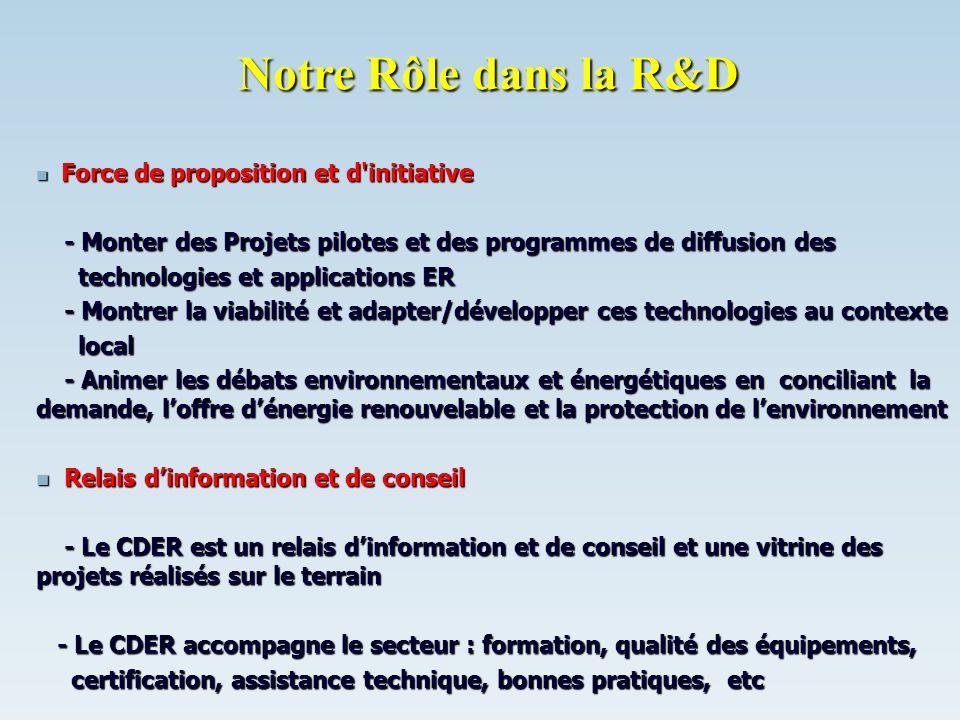Notre Rôle dans la R&D Force de proposition et d initiative. - Monter des Projets pilotes et des programmes de diffusion des.