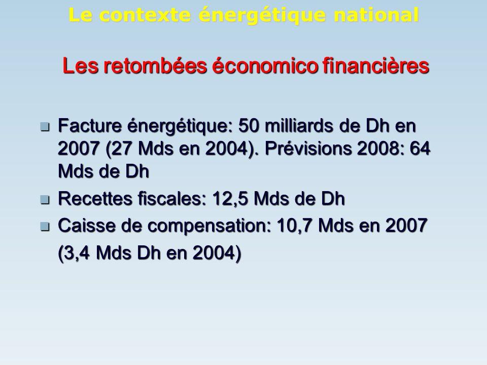 Le contexte énergétique national Les retombées économico financières