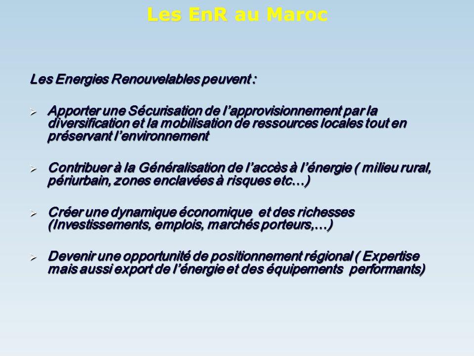 Les EnR au Maroc Les Energies Renouvelables peuvent :