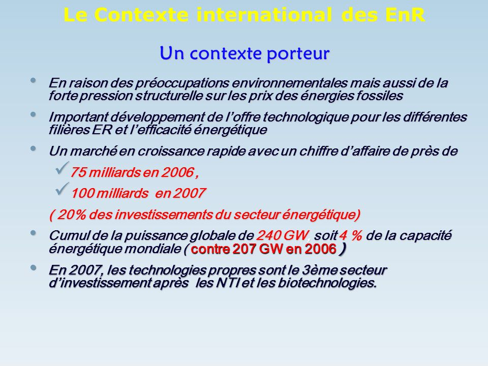 Le Contexte international des EnR