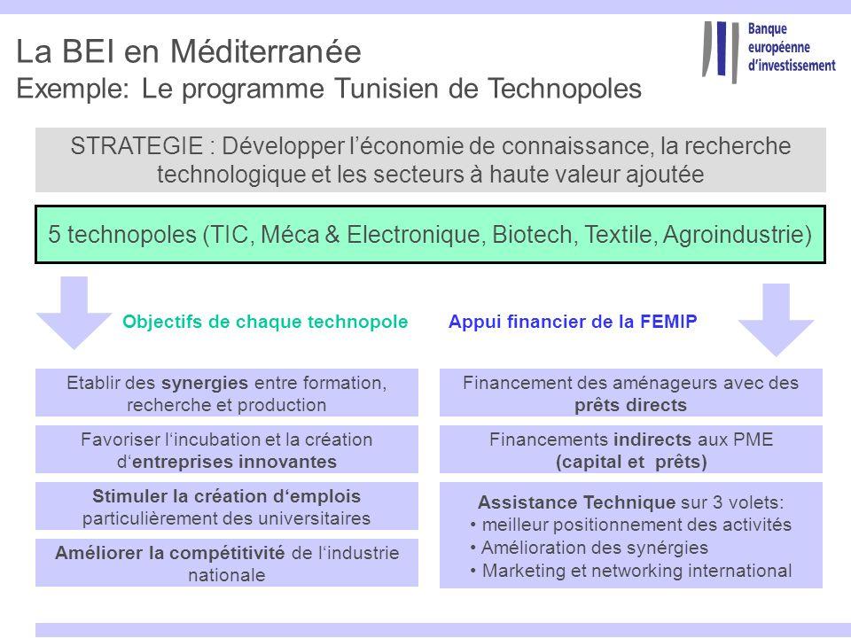 La BEI en Méditerranée Exemple: Le programme Tunisien de Technopoles