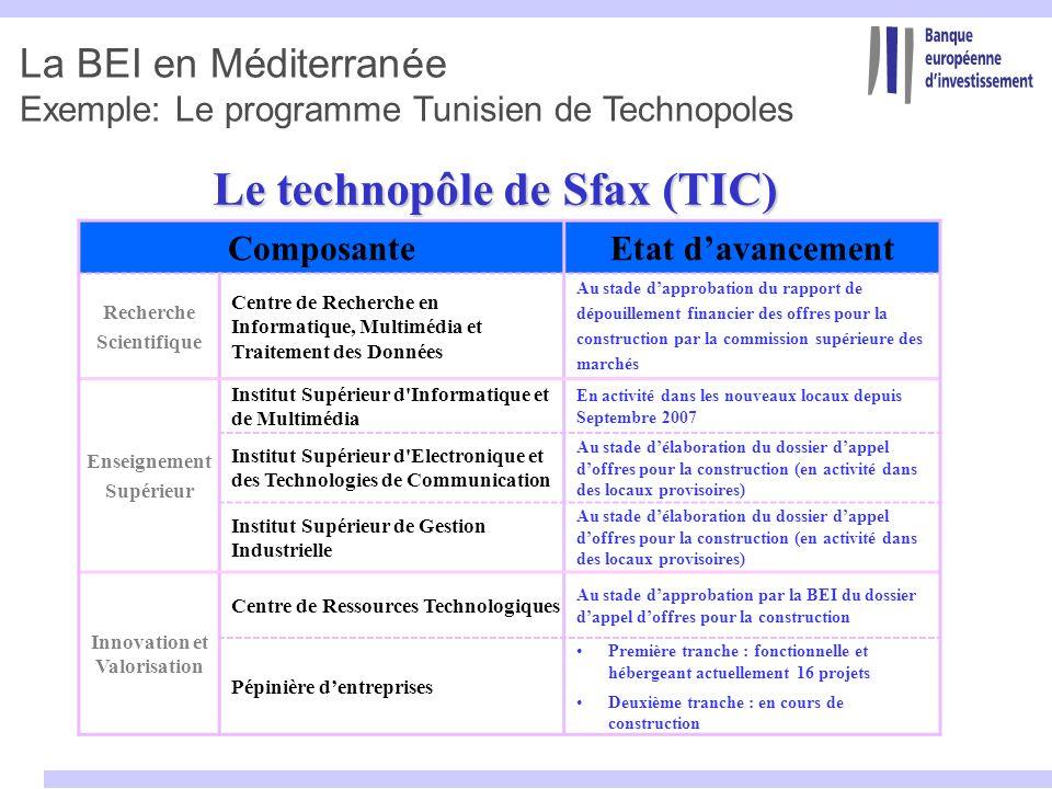 Le technopôle de Sfax (TIC)