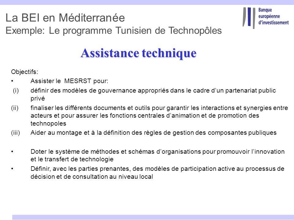 La BEI en Méditerranée Exemple: Le programme Tunisien de Technopôles