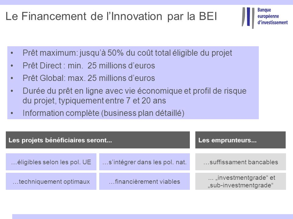 Le Financement de l'Innovation par la BEI