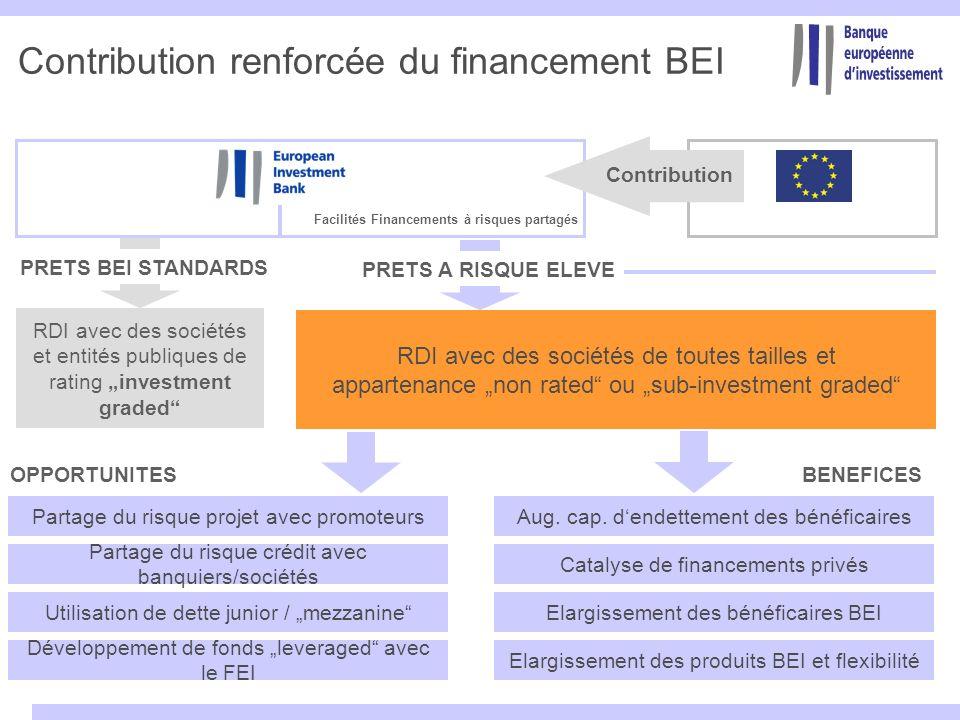 Facilités Financements à risques partagés