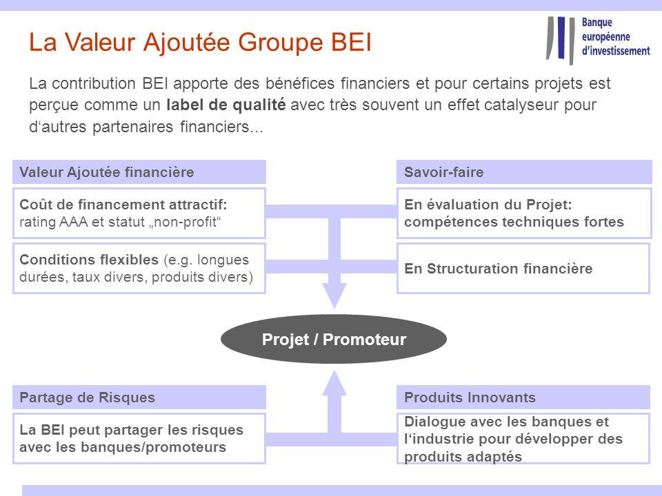 La Valeur Ajoutée Groupe BEI