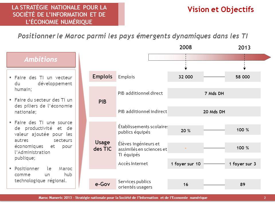 LA STRATÉGIE NATIONALE POUR LA SOCIÉTÉ DE L'INFORMATION ET DE L'ÉCONOMIE NUMÉRIQUE