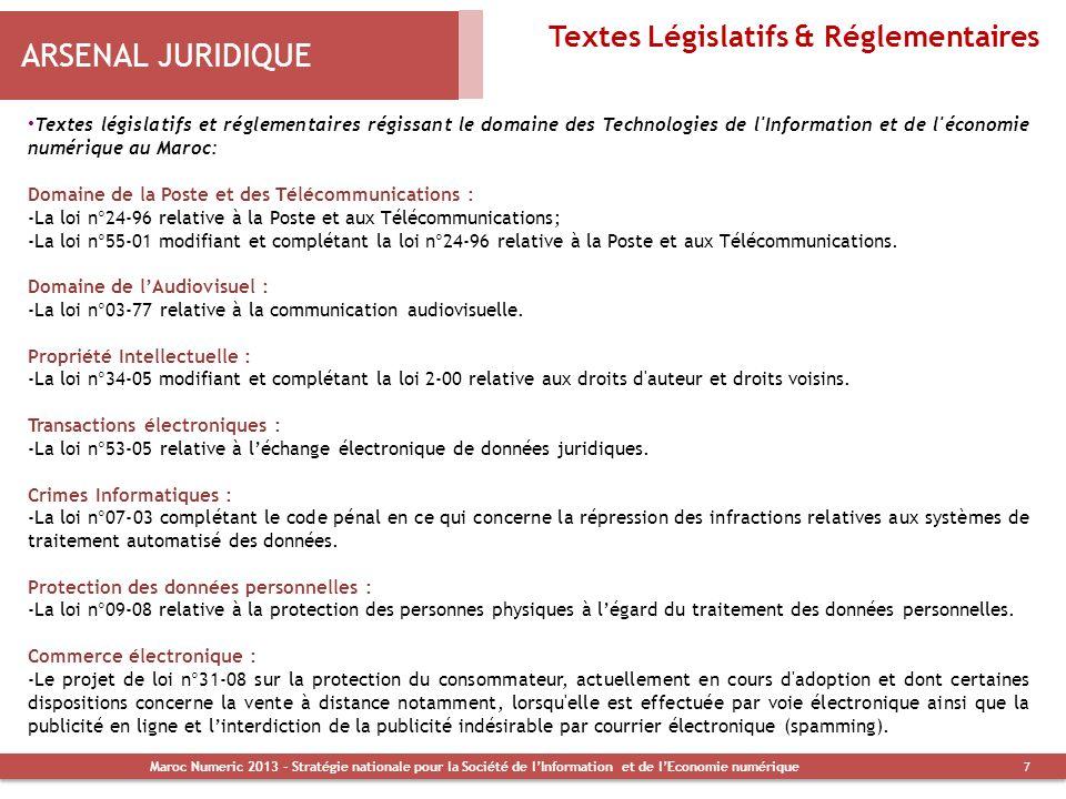 ARSENAL JURIDIQUE Textes Législatifs & Réglementaires