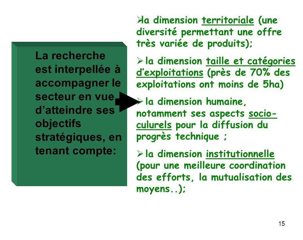 la dimension territoriale (une diversité permettant une offre très variée de produits);