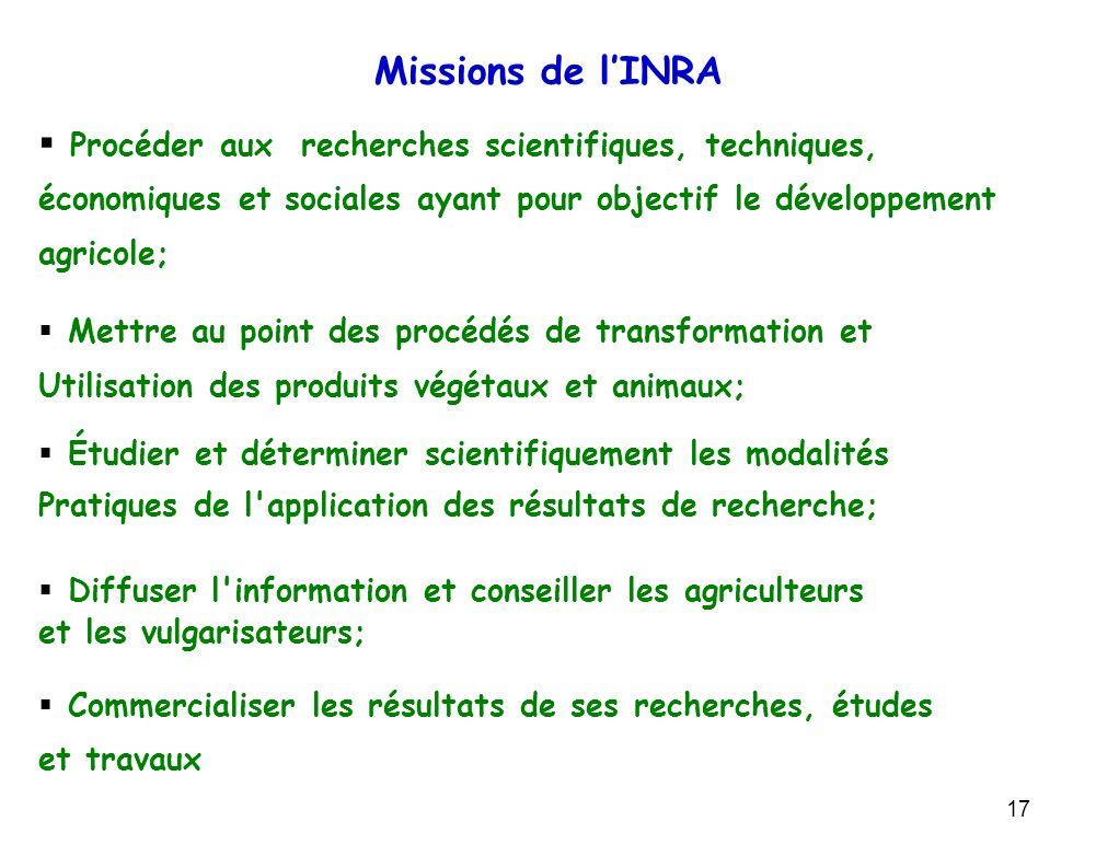 Missions de l'INRA Procéder aux recherches scientifiques, techniques,