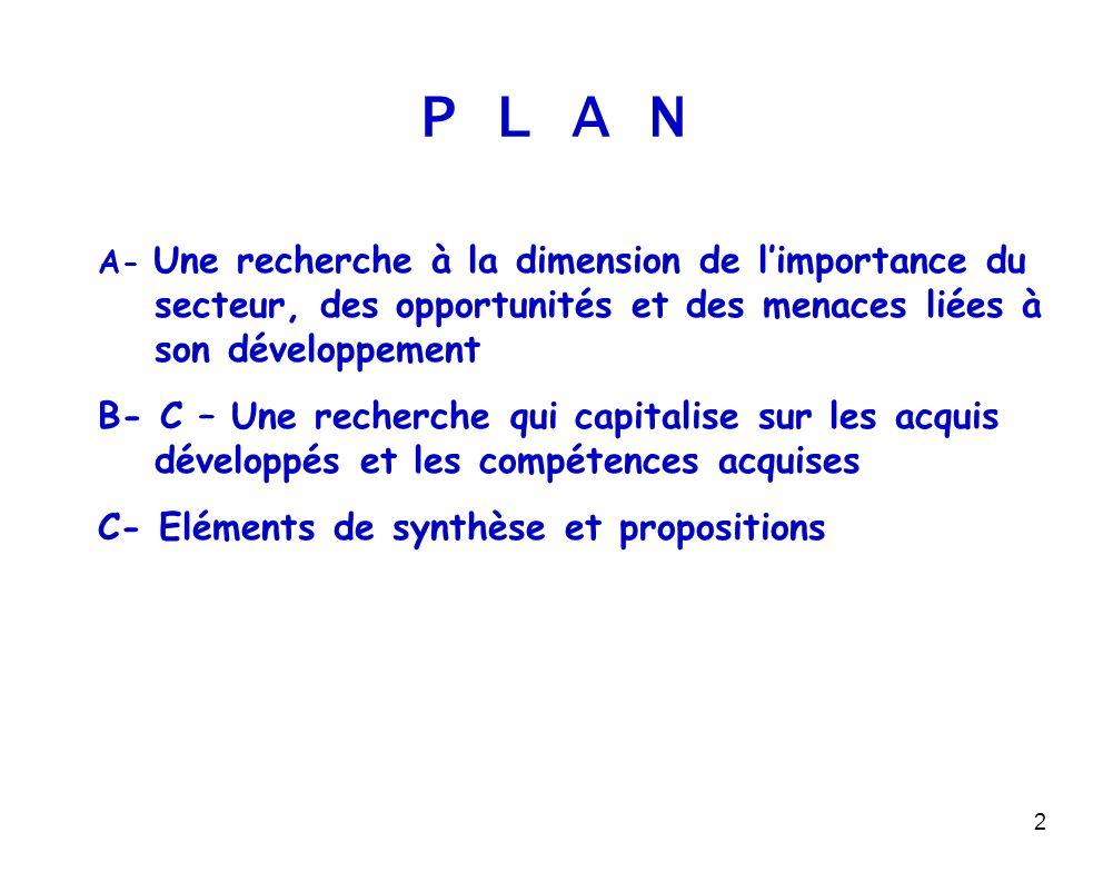P L A N A- Une recherche à la dimension de l'importance du secteur, des opportunités et des menaces liées à son développement.