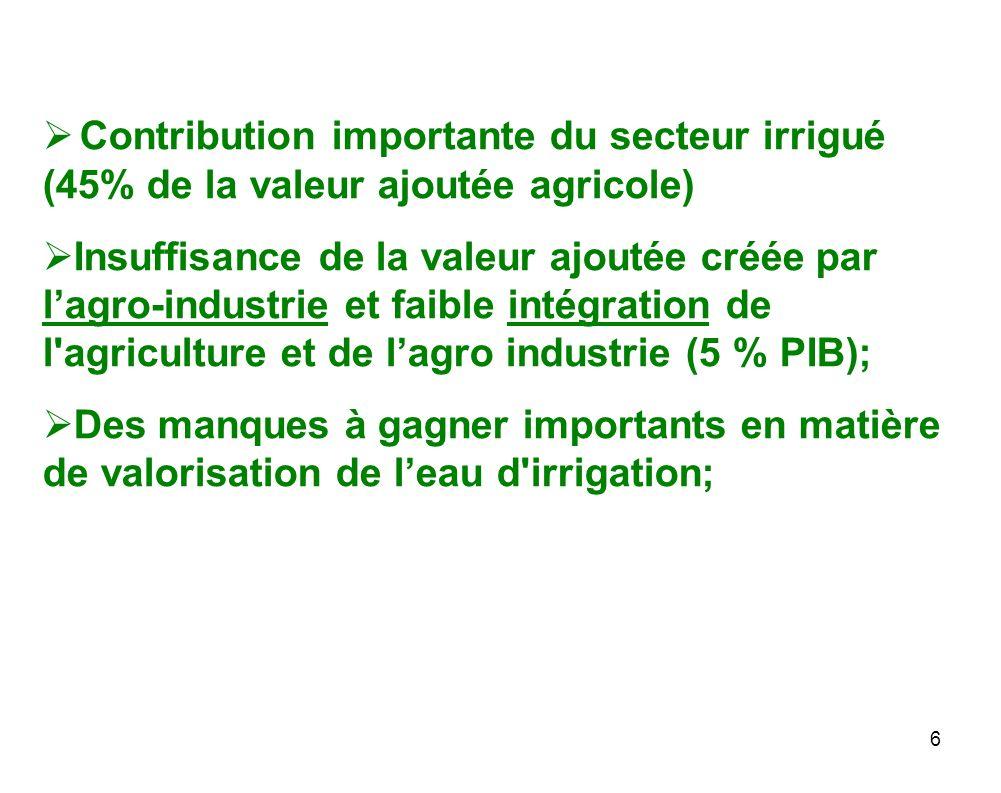 Contribution importante du secteur irrigué (45% de la valeur ajoutée agricole)