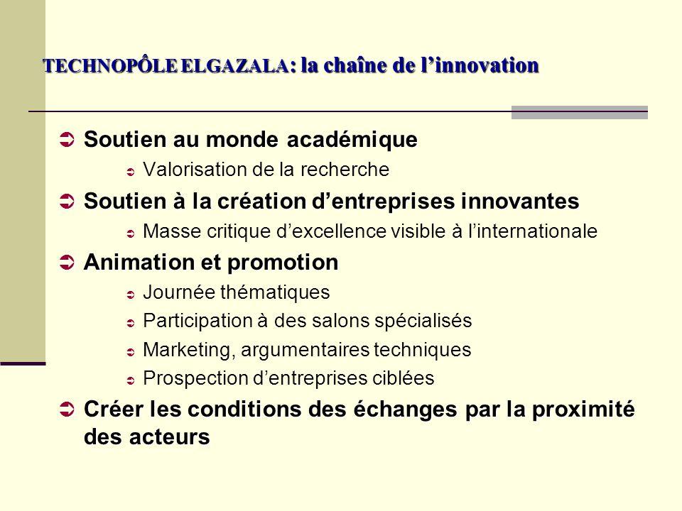 TECHNOPÔLE ELGAZALA: la chaîne de l'innovation